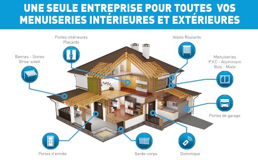 Porte d'entrée, portes de garage, porte intérieure, fenêtres ... toutes vos menuiseries intérieures et extérieures sont chez Hauteur Largeur aux portes de Nantes
